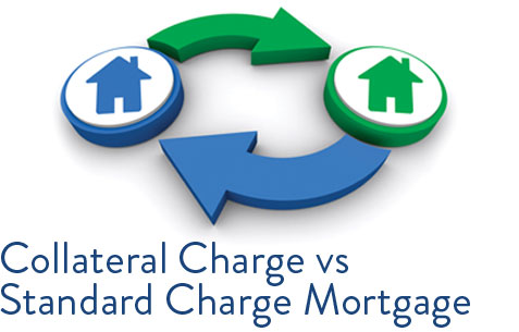 "td bank collateral mortgage Why you should stay away from collateral mortgages  when you borrow  money to buy a house, the bank can register a loan in one of two ways  here's  just one snippet from his post: ""in effect, td is making it cheaper for."