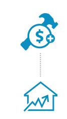 Le prêt achat-rénovation de la SCHL permet aux acheteurs d'inclure les frais des rénovations immédiates dans leur prêt hypothécaire.
